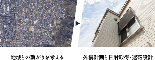 地域との繋がりを考える 外構計画と日射取得・遮蔽設計